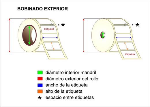 Etiquetas En Rollo Bobinas De Etiquetas Para Impresoras