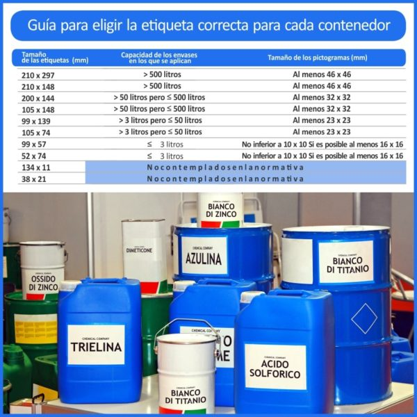 Guía para eligir la etiqueta correcta para cada contenedor